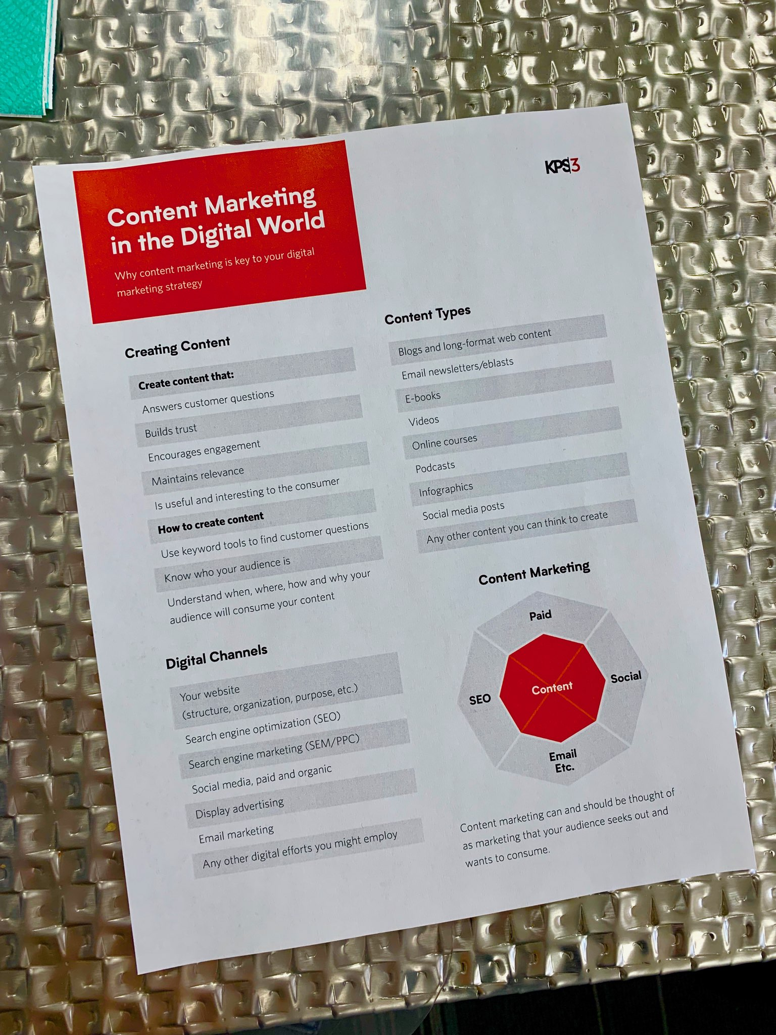 One page handout of information about content marketing.