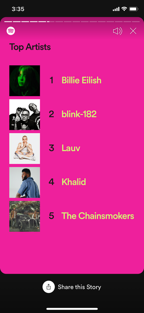 "Screenshot of Spotify's ""Your 2019 Wrapped"" feature that shows the individual's top 5 artists they listened to of the past year."
